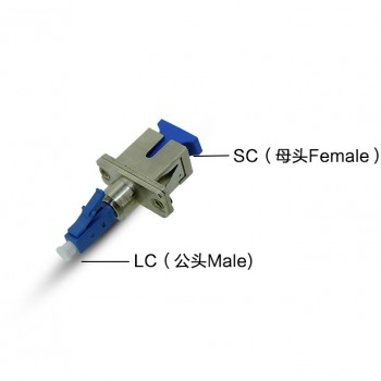 SC Female to LC Male Adapter Fiber Cable Coupler
