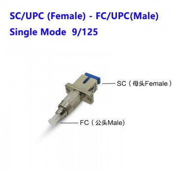 SC Female to FC Male Adapter Coupler SC to FC Connector Jointer