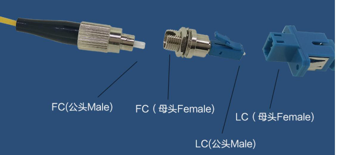 FC Female to LC Male Fiber Optic Jointer