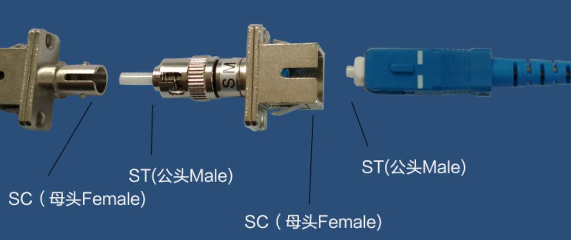 SC Female to ST Male Fiber Optic Adapter