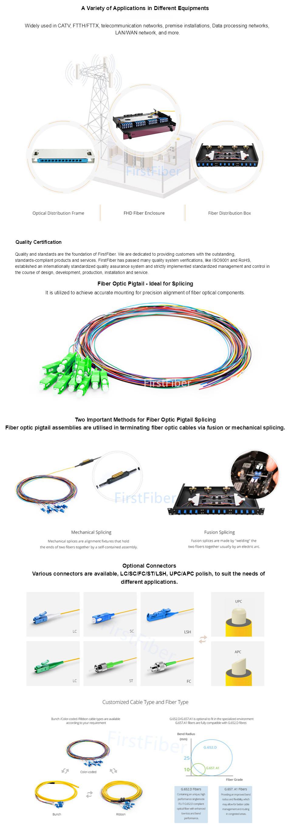 12 colors fiber pigtail