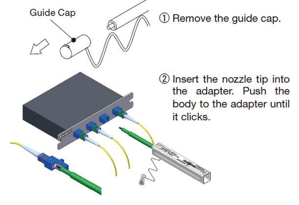 Fiber Optic Bulkhead Ferrule One-click Cleaner for 1.25mm Connectors LC/ MU