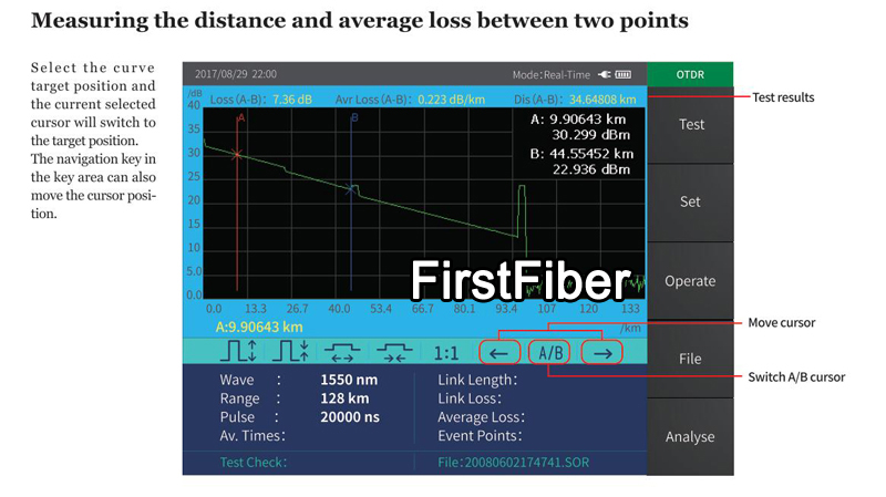 FirstFiber Fiber Optic OTDR Reflectometer
