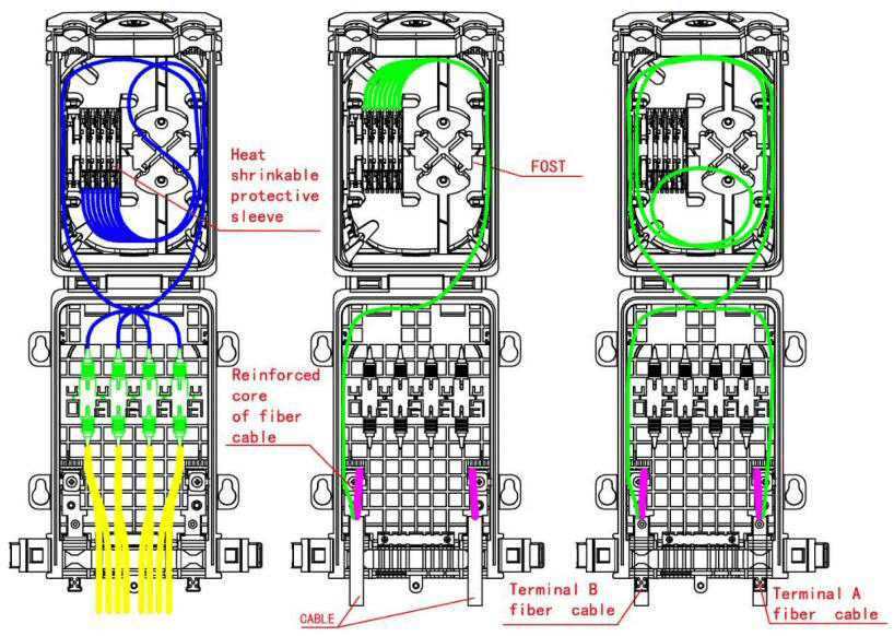 FF-FTB8J Fiber Drop Closure for Fiber Access Terminal
