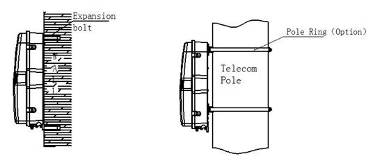 ffgfs-24a terminal box size