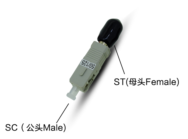ST Female to SC Male Adapter