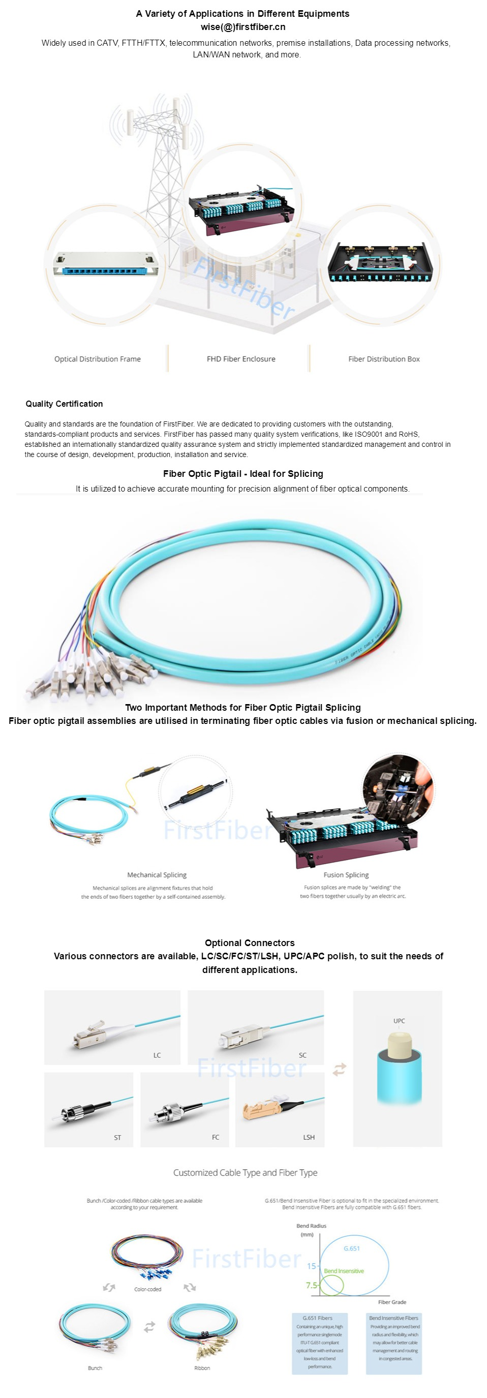 12 cores fiber pigtails LC OM3