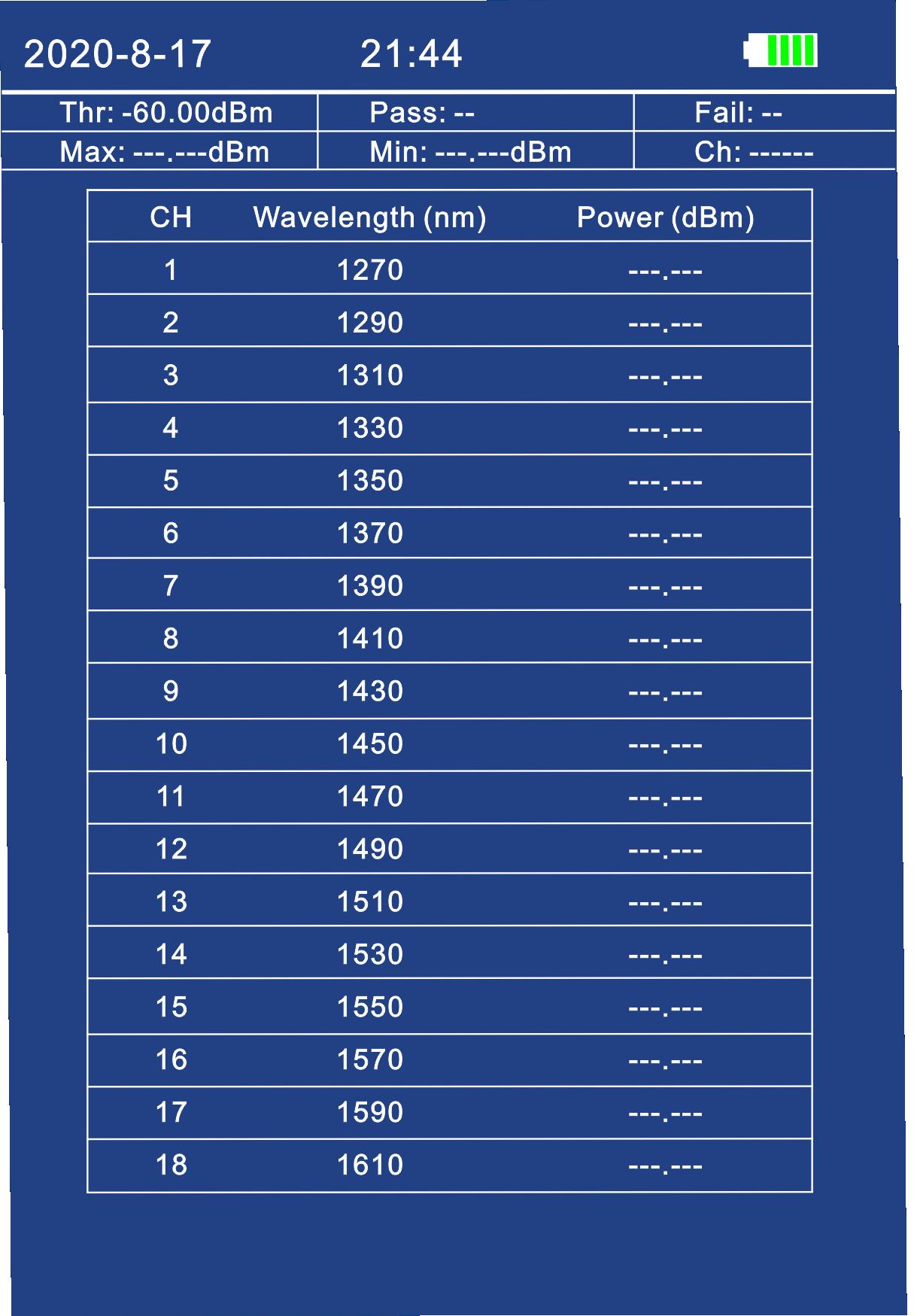 FF-3225 CWDM power meter