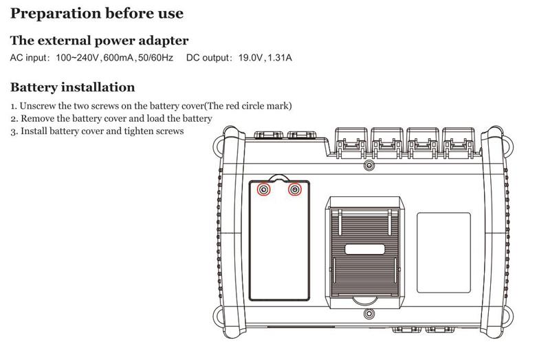 FirstFiber Fiber Optic OTDR Reflectometer